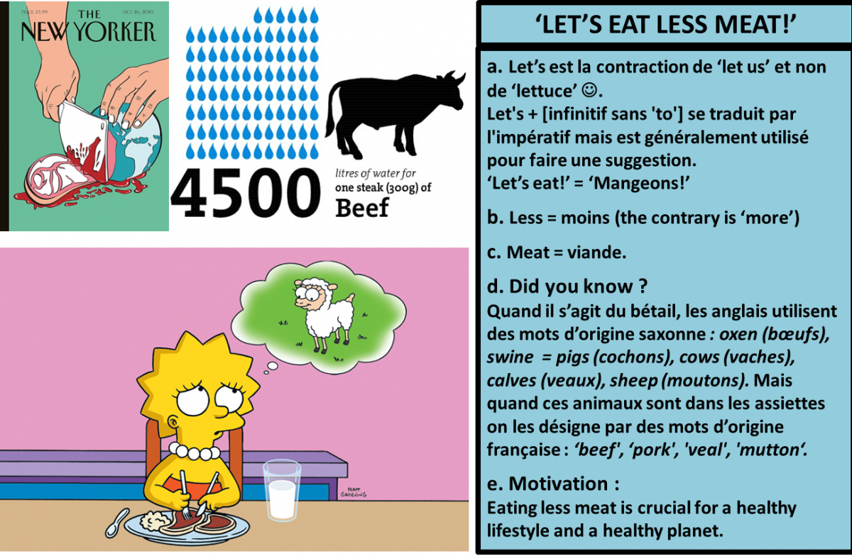 Less meat